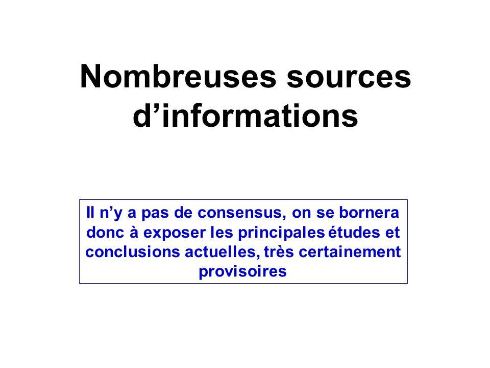 Nombreuses sources dinformations Il ny a pas de consensus, on se bornera donc à exposer les principales études et conclusions actuelles, très certaine