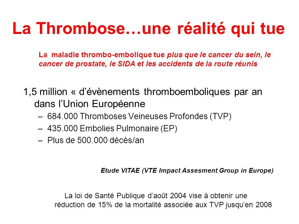 Complications Thrombo-emboliques symptomatiques après PTH et PTG Données en réseau (Etat de Californie) des TVP ou EP jusquà la sortie et pendant les 3 mois après chirurgie (entre 1991 et 1993) 19 586 PTH : Évènements Thrombo-Emboliques : 2.8 % -diagnostiqués après sortie de lhôpital: 76 % -diagnostiqués à 17 jours (médiane) -incidence diminue pour atteindre un plateau à 10 semaines 24 059 PTG : Évènements Thrombo-Emboliques: 2.1 % -diagnostiqués après sortie de lhôpital: 47 % -diagnostiqués à 7 jours (médiane) -incidence diminue pour atteindre un plateau à 4 semaines White et al.
