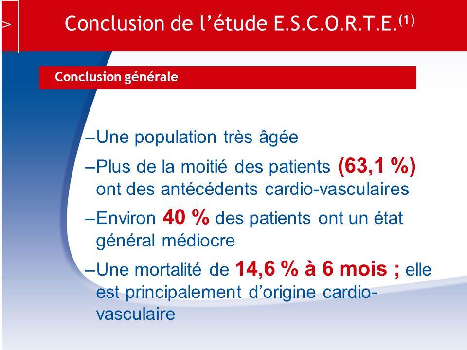 Conclusion de létude E. S. C. O. R. T. E. (1) –Une population très âgée –Plus de la moitié des patients (63,1 %) ont des antécédents cardio-vasculaire