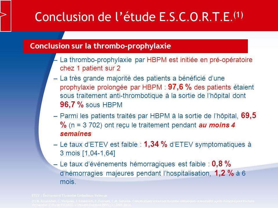 –La thrombo-prophylaxie par HBPM est initiée en pré-opératoire chez 1 patient sur 2 –La très grande majorité des patients a bénéficié dune prophylaxie
