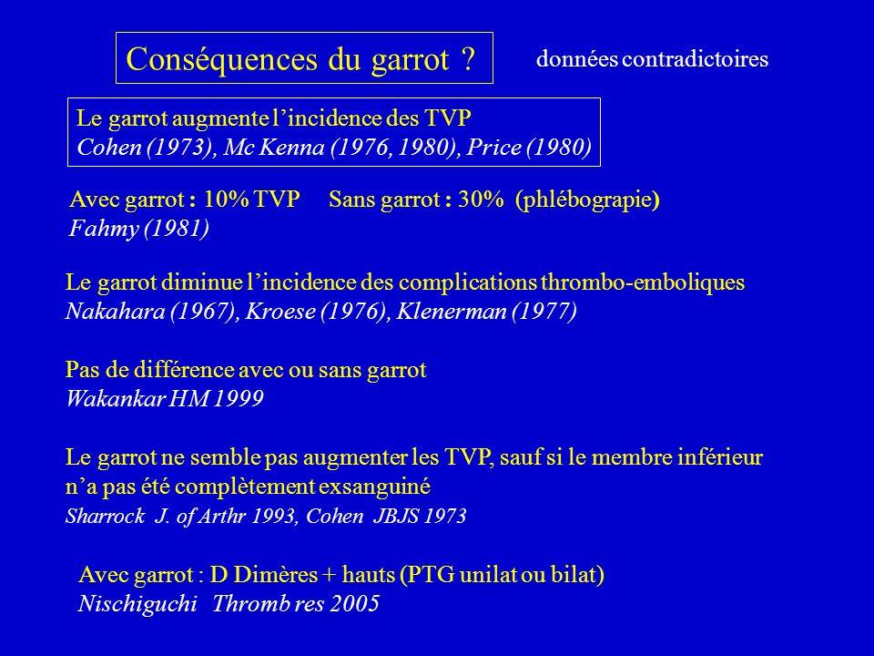 Conséquences du garrot ? données contradictoires Le garrot augmente lincidence des TVP Cohen (1973), Mc Kenna (1976, 1980), Price (1980) Le garrot dim