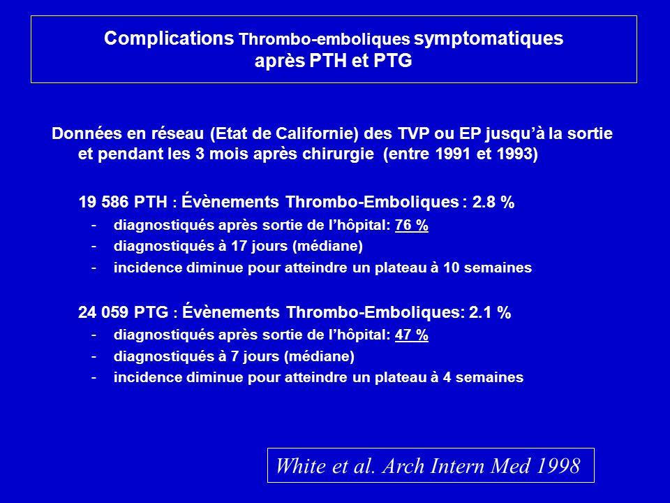 Complications Thrombo-emboliques symptomatiques après PTH et PTG Données en réseau (Etat de Californie) des TVP ou EP jusquà la sortie et pendant les