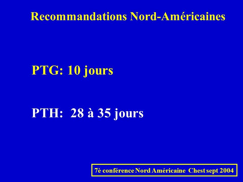7è conférence Nord Américaine Chest sept 2004 Recommandations Nord-Américaines PTH: 28 à 35 jours PTG: 10 jours