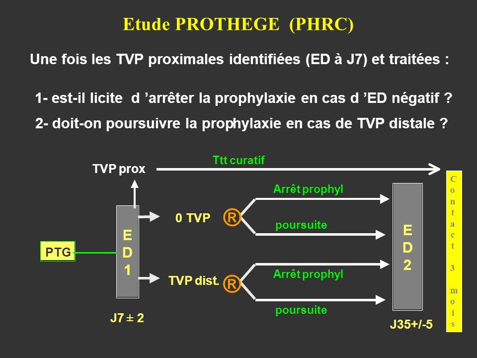 E D 1 PTG J7 ± 2 TVPprox Tttcuratif Une fois les TVP proximales identifiées (ED à J7) et traitées : 1- est-il licite d arrêter la prophylaxie en cas d