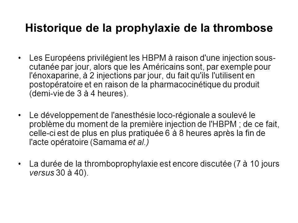 Les Européens privilégient les HBPM à raison d'une injection sous- cutanée par jour, alors que les Américains sont, par exemple pour l'énoxaparine, à