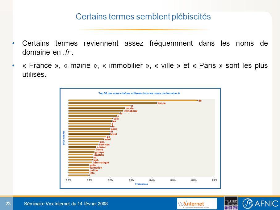 23 Séminaire Vox Internet du 14 février 2008 Certains termes reviennent assez fréquemment dans les noms de domaine en.fr.