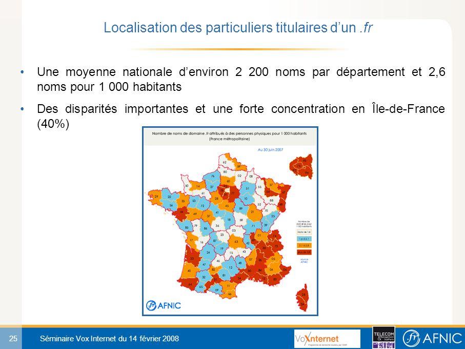 25 Séminaire Vox Internet du 14 février 2008 Une moyenne nationale denviron 2 200 noms par département et 2,6 noms pour 1 000 habitants Des disparités importantes et une forte concentration en Île-de-France (40%) Localisation des particuliers titulaires dun.fr
