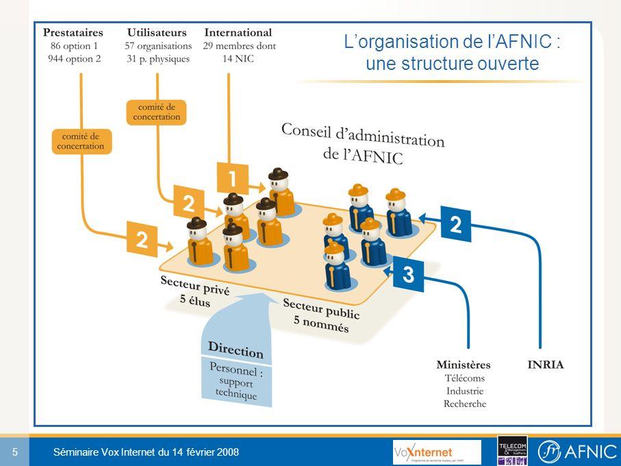 5 Séminaire Vox Internet du 14 février 2008 Lorganisation de lAFNIC : une structure ouverte