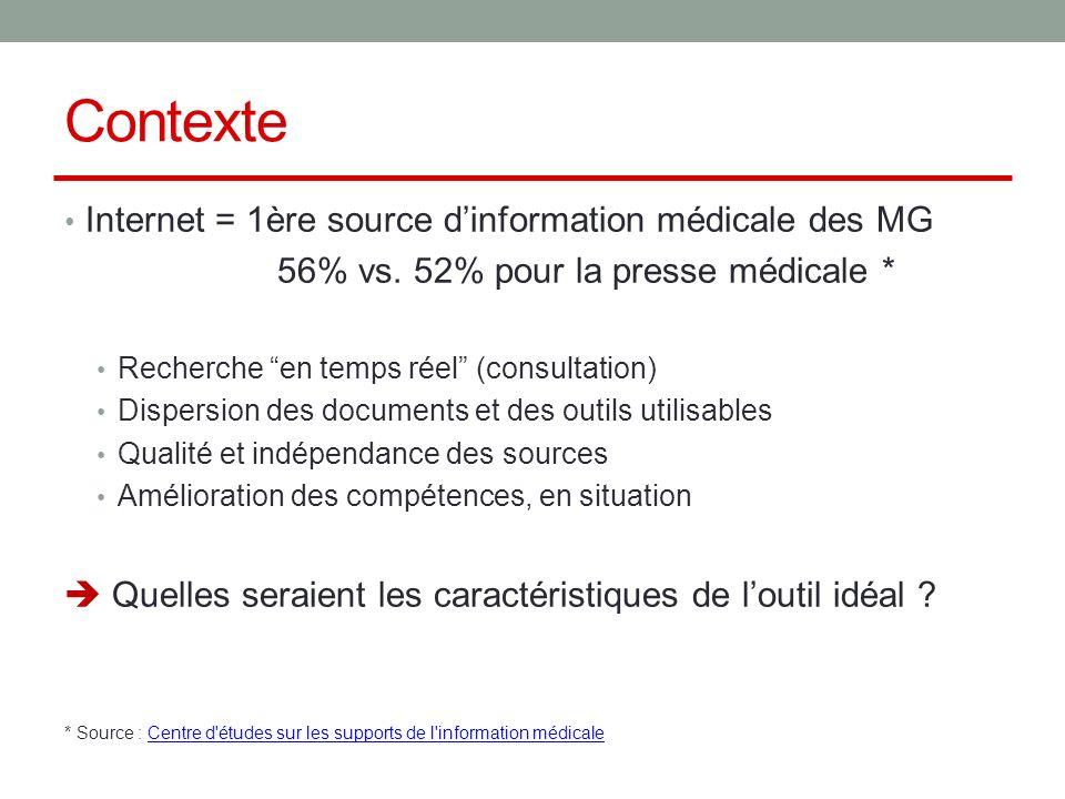 Contexte Internet = 1ère source dinformation médicale des MG 56% vs. 52% pour la presse médicale * Recherche en temps réel (consultation) Dispersion d
