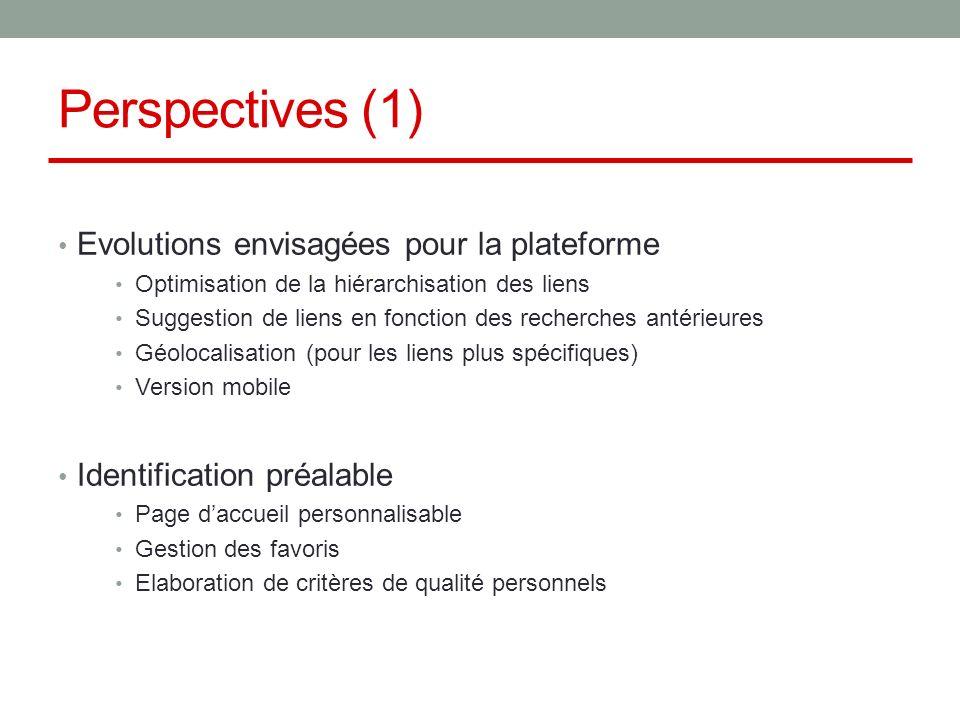Perspectives (1) Evolutions envisagées pour la plateforme Optimisation de la hiérarchisation des liens Suggestion de liens en fonction des recherches