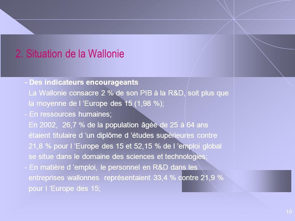 10 2. Situation de la Wallonie - Des indicateurs encourageants La Wallonie consacre 2 % de son PIB à la R&D, soit plus que la moyenne de l Europe des