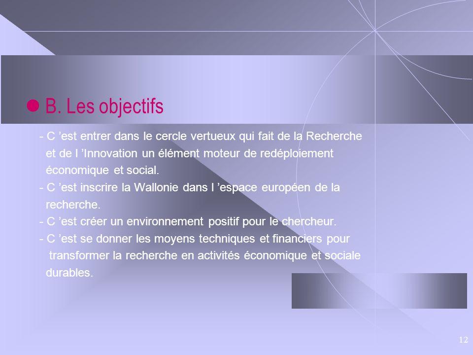 12 B. Les objectifs - C est entrer dans le cercle vertueux qui fait de la Recherche et de l Innovation un élément moteur de redéploiement économique e