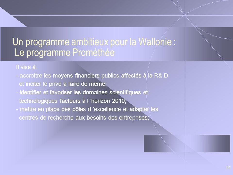 14 Un programme ambitieux pour la Wallonie : Le programme Prométhée Il vise à: - accroître les moyens financiers publics affectés à la R& D et inciter