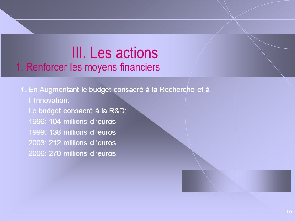 16 III. Les actions 1. Renforcer les moyens financiers 1. En Augmentant le budget consacré à la Recherche et à l Innovation. Le budget consacré à la R