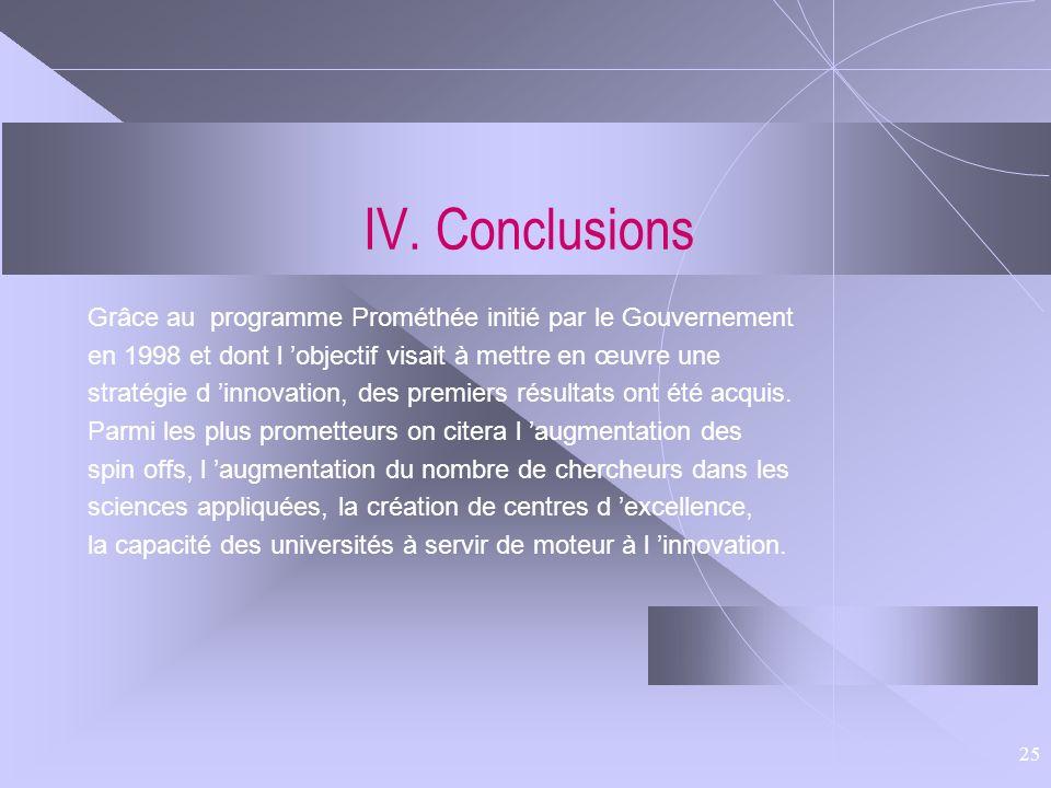 25 IV. Conclusions Grâce au programme Prométhée initié par le Gouvernement en 1998 et dont l objectif visait à mettre en œuvre une stratégie d innovat