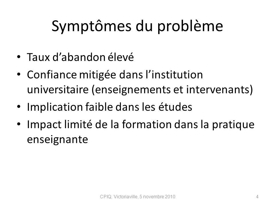 Symptômes du problème Taux dabandon élevé Confiance mitigée dans linstitution universitaire (enseignements et intervenants) Implication faible dans le
