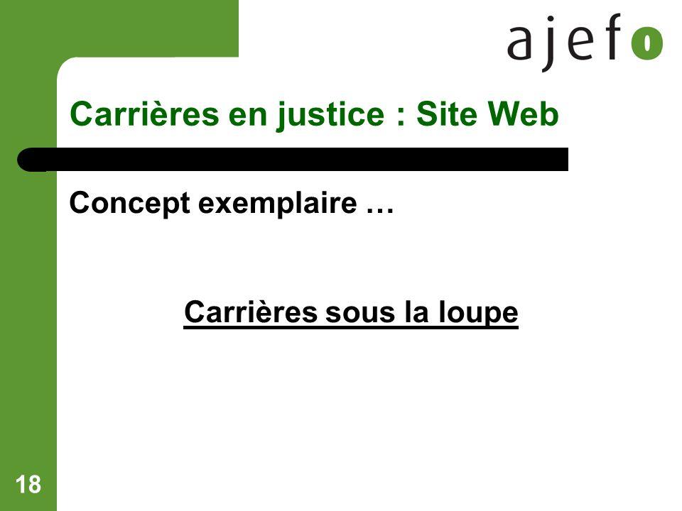 18 Carrières en justice : Site Web Concept exemplaire … Carrières sous la loupe
