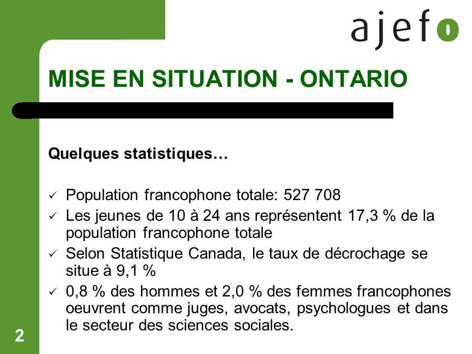 2 MISE EN SITUATION - ONTARIO Quelques statistiques… Population francophone totale: 527 708 Les jeunes de 10 à 24 ans représentent 17,3 % de la population francophone totale Selon Statistique Canada, le taux de décrochage se situe à 9,1 % 0,8 % des hommes et 2,0 % des femmes francophones oeuvrent comme juges, avocats, psychologues et dans le secteur des sciences sociales.