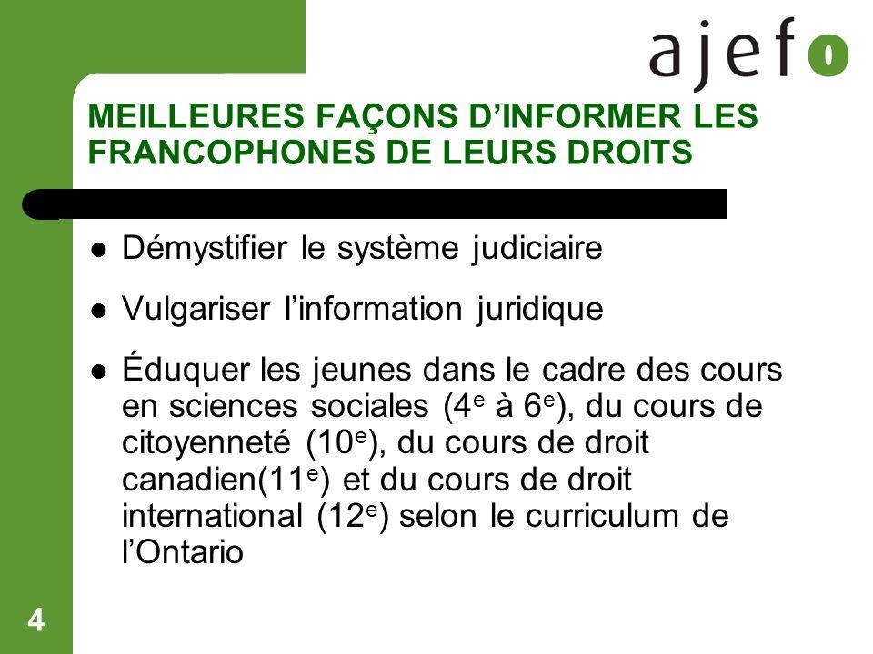 4 MEILLEURES FAÇONS DINFORMER LES FRANCOPHONES DE LEURS DROITS Démystifier le système judiciaire Vulgariser linformation juridique Éduquer les jeunes dans le cadre des cours en sciences sociales (4 e à 6 e ), du cours de citoyenneté (10 e ), du cours de droit canadien(11 e ) et du cours de droit international (12 e ) selon le curriculum de lOntario
