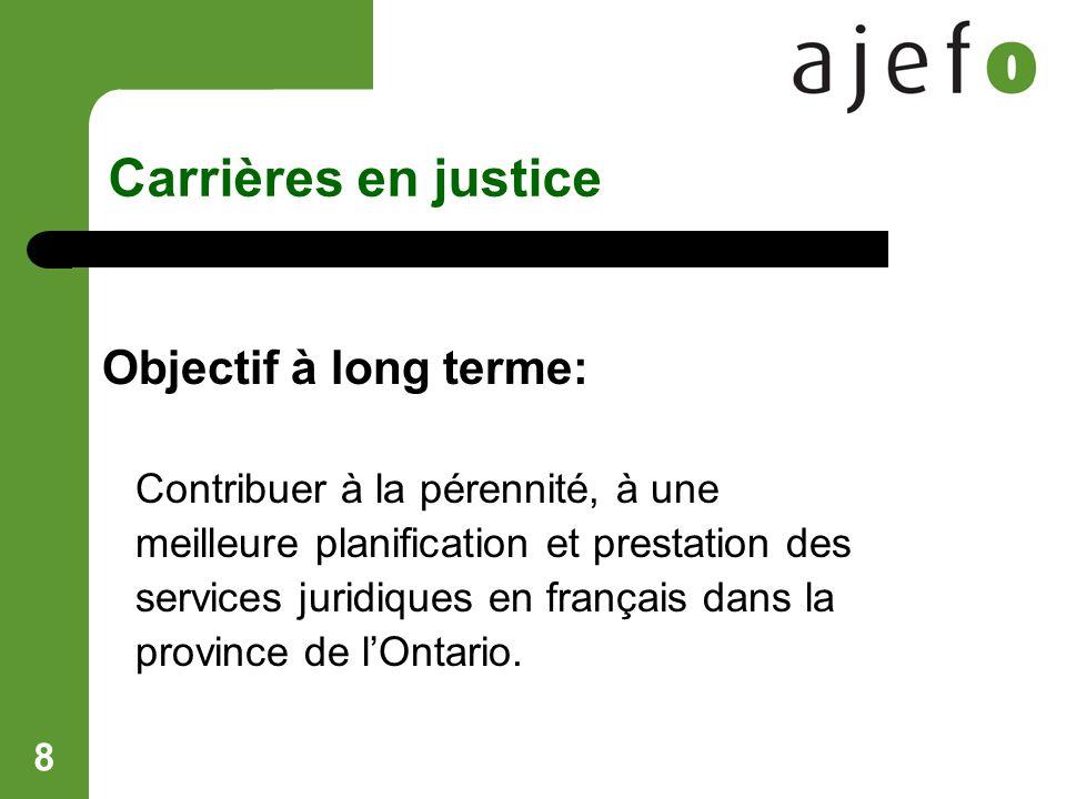 39 Carrières en justice Questions ? Commentaires ? Votre appui est essentiel !