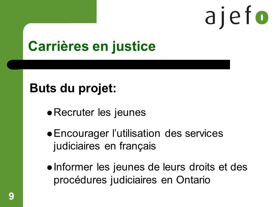 9 Carrières en justice Buts du projet: Recruter les jeunes Encourager lutilisation des services judiciaires en français Informer les jeunes de leurs droits et des procédures judiciaires en Ontario
