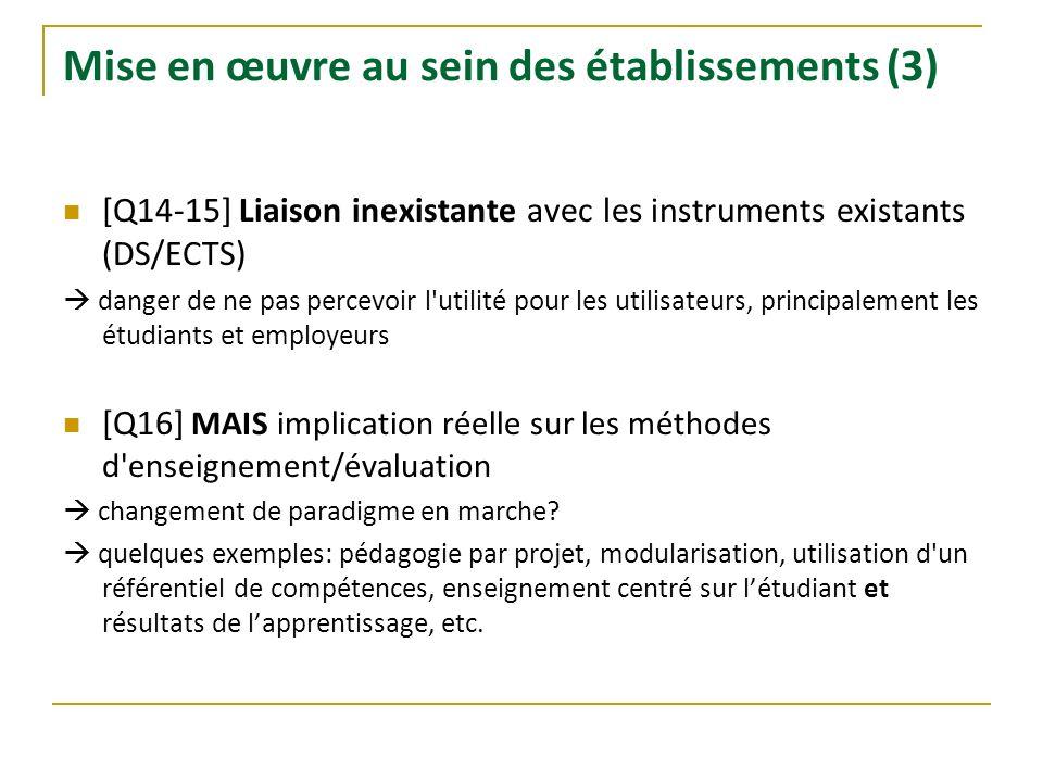 Mise en œuvre au sein des établissements (3) [Q14-15] Liaison inexistante avec les instruments existants (DS/ECTS) danger de ne pas percevoir l'utilit