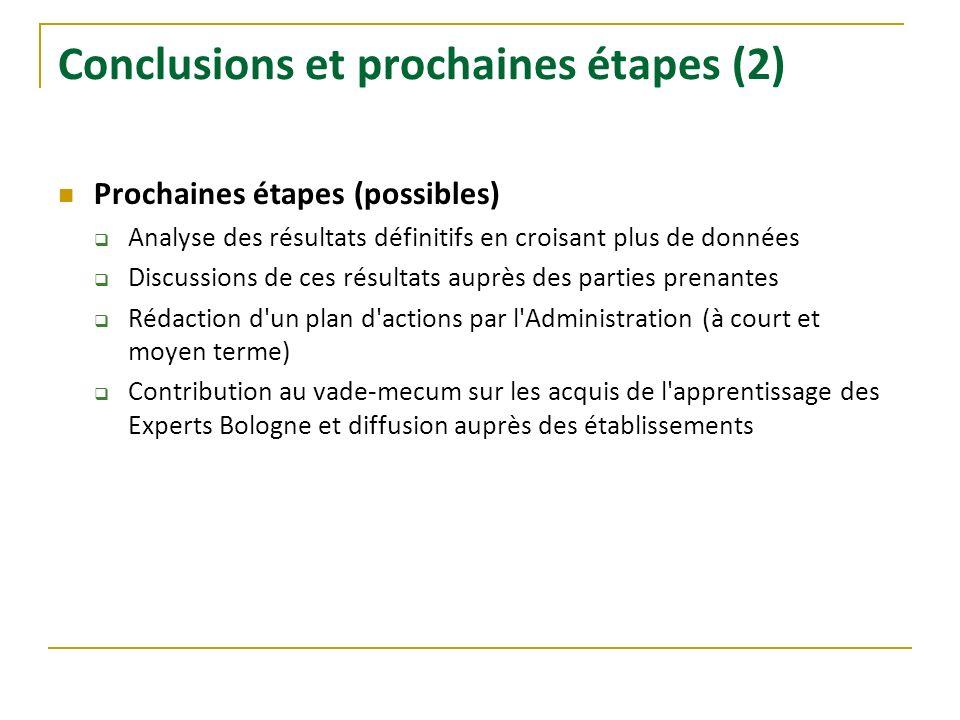Conclusions et prochaines étapes (2) Prochaines étapes (possibles) Analyse des résultats définitifs en croisant plus de données Discussions de ces rés