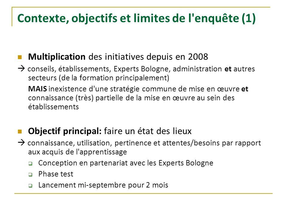 Contexte, objectifs et limites de l'enquête (1) Multiplication des initiatives depuis en 2008 conseils, établissements, Experts Bologne, administratio