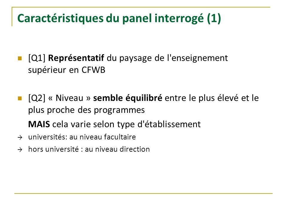 Caractéristiques du panel interrogé (1) [Q1] Représentatif du paysage de l'enseignement supérieur en CFWB [Q2] « Niveau » semble équilibré entre le pl
