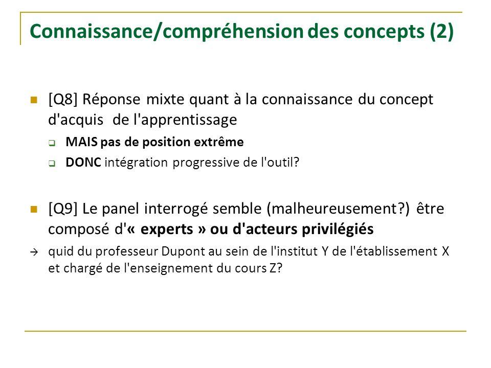 Connaissance/compréhension des concepts (2) [Q8] Réponse mixte quant à la connaissance du concept d'acquis de l'apprentissage MAIS pas de position ext