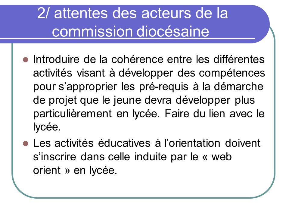 2/ attentes des acteurs de la commission diocésaine Introduire de la cohérence entre les différentes activités visant à développer des compétences pou