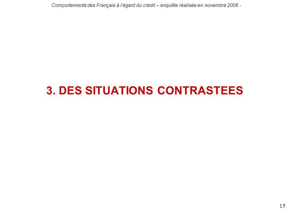 Comportements des Français à légard du crédit – enquête réalisée en novembre 2006 - 15 3. DES SITUATIONS CONTRASTEES