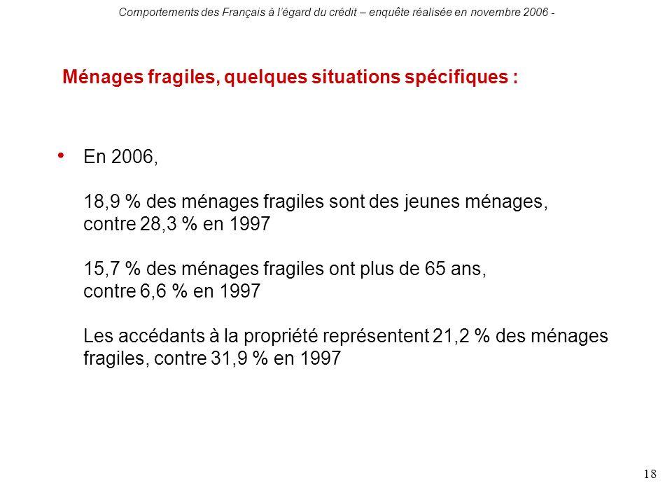 Comportements des Français à légard du crédit – enquête réalisée en novembre 2006 - 18 Ménages fragiles, quelques situations spécifiques : En 2006, 18