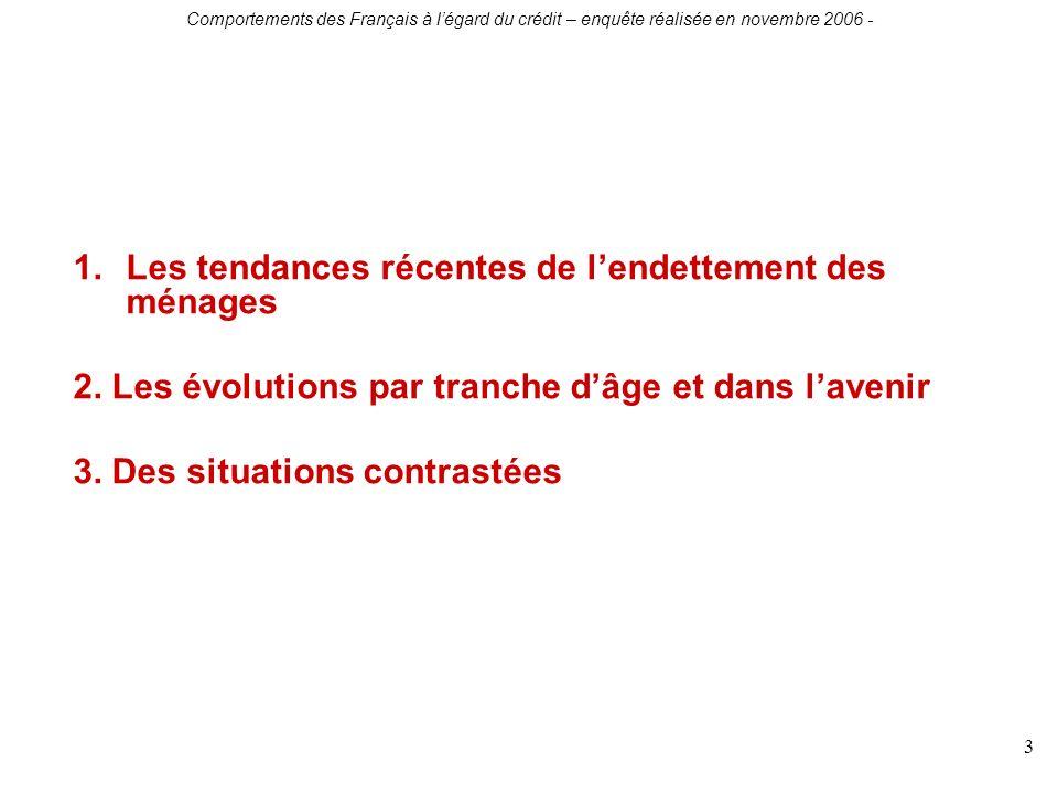 Comportements des Français à légard du crédit – enquête réalisée en novembre 2006 - 3 1.Les tendances récentes de lendettement des ménages 2. Les évol