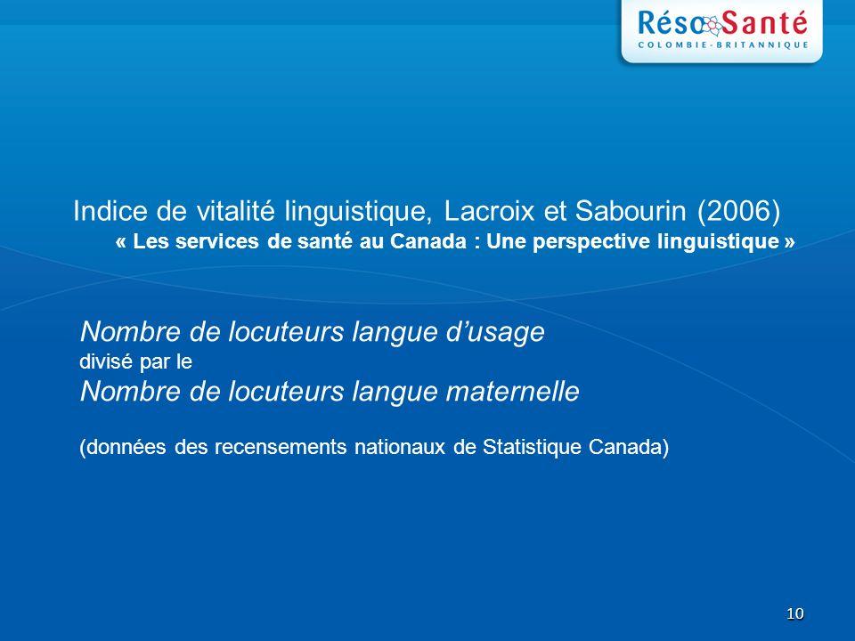 10 Indice de vitalité linguistique, Lacroix et Sabourin (2006) « Les services de santé au Canada : Une perspective linguistique » Nombre de locuteurs langue dusage divisé par le Nombre de locuteurs langue maternelle (données des recensements nationaux de Statistique Canada)
