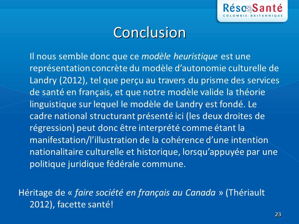 2323 Conclusion Il nous semble donc que ce modèle heuristique est une représentation concrète du modèle dautonomie culturelle de Landry (2012), tel que perçu au travers du prisme des services de santé en français, et que notre modèle valide la théorie linguistique sur lequel le modèle de Landry est fondé.