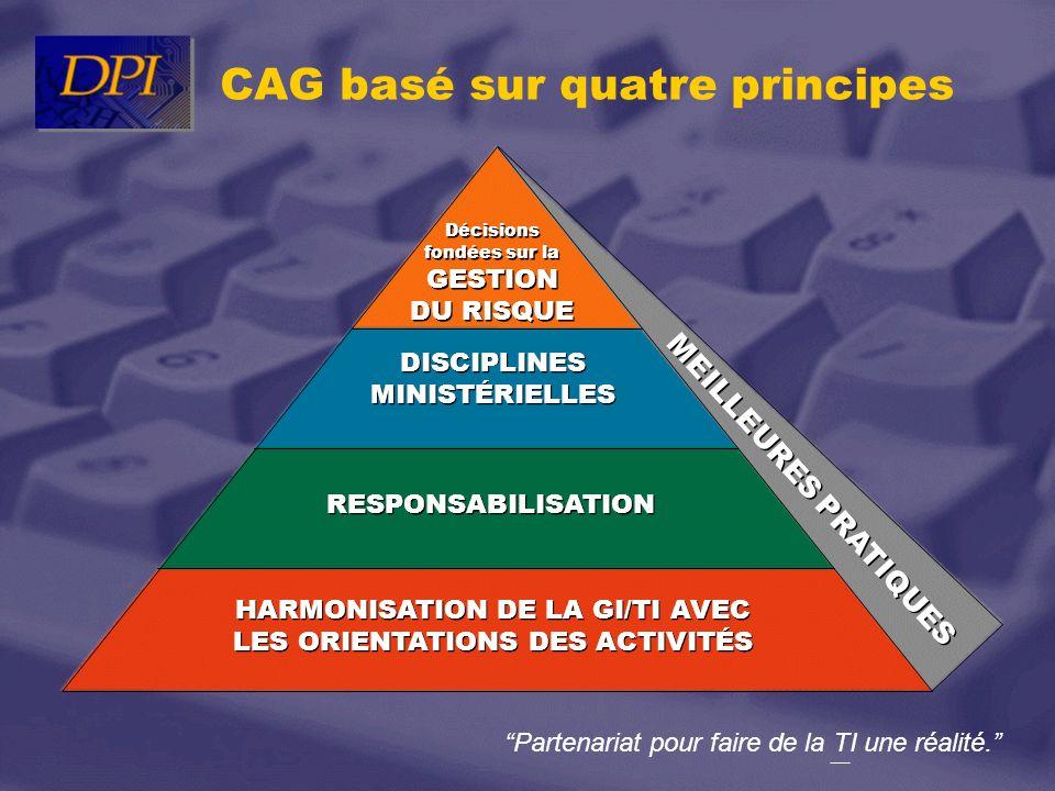 Partenariat pour faire de la TI une réalité. CAG basé sur quatre principes DISCIPLINES MINISTÉRIELLES RESPONSABILISATION Décisions fondées sur la GEST