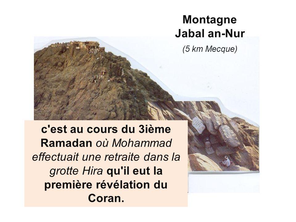 Quant au Coran : il a été parfaitement conservé au cours de lhistoire.