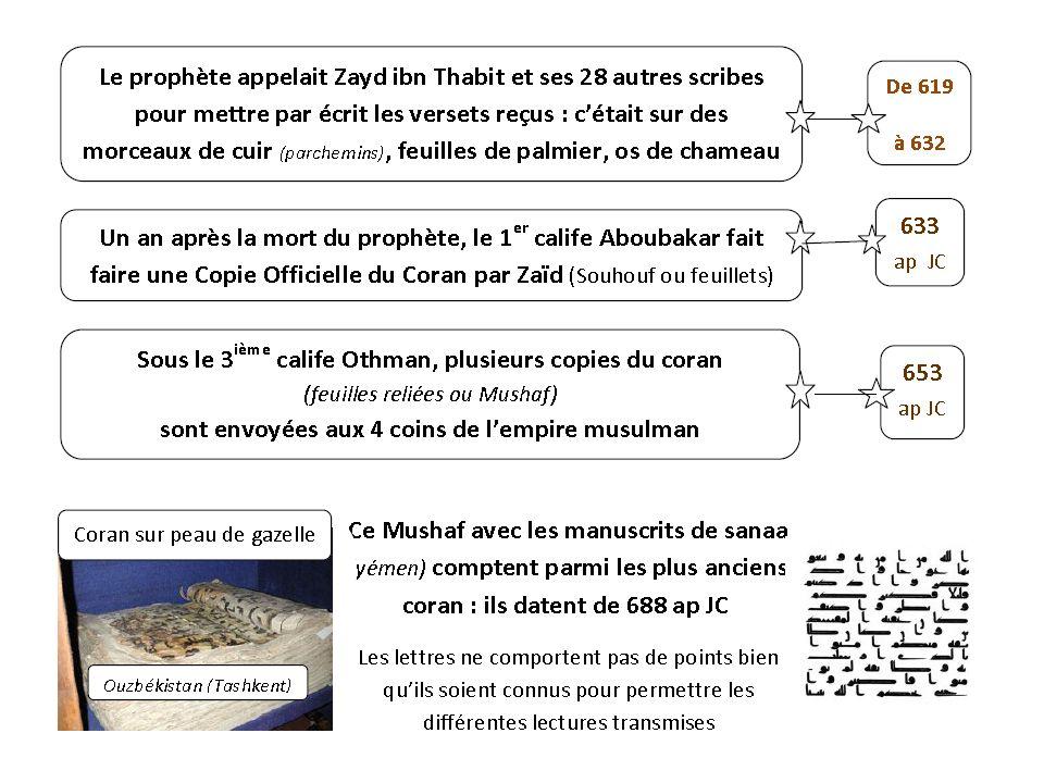 Montagne Jabal an-Nur (5 km Mecque) c est au cours du 3ième Ramadan où Mohammad effectuait une retraite dans la grotte Hira qu il eut la première révélation du Coran.