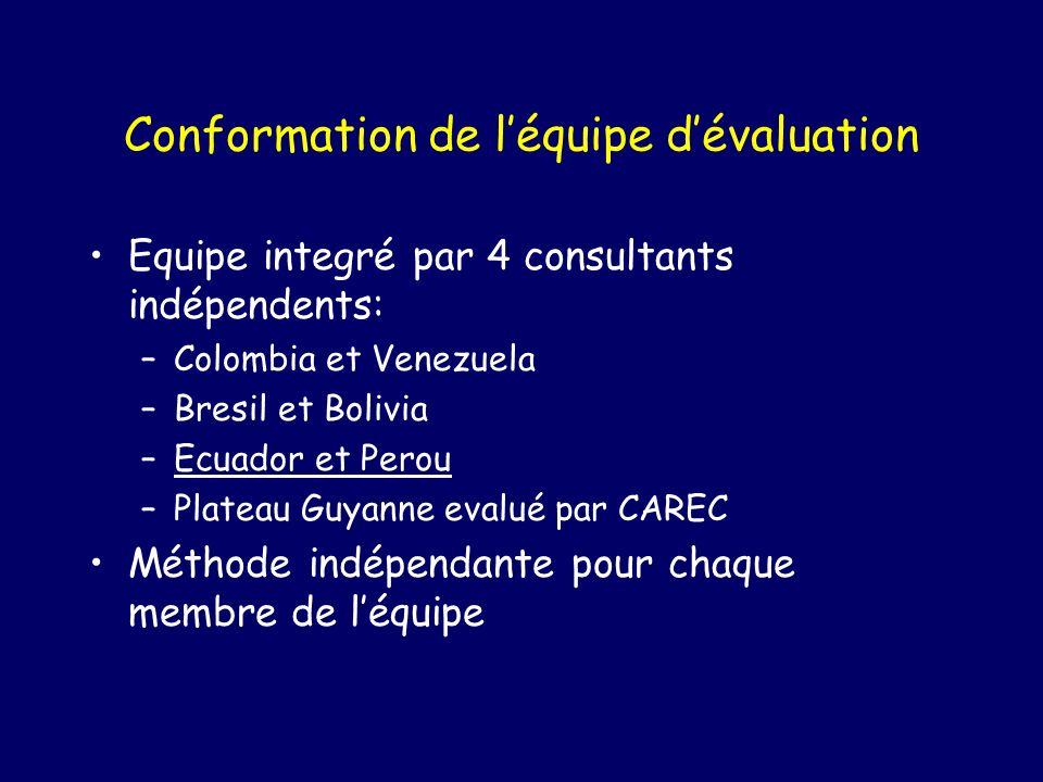 Conformation de léquipe dévaluation Equipe integré par 4 consultants indépendents: –Colombia et Venezuela –Bresil et Bolivia –Ecuador et Perou –Plateau Guyanne evalué par CAREC Méthode indépendante pour chaque membre de léquipe