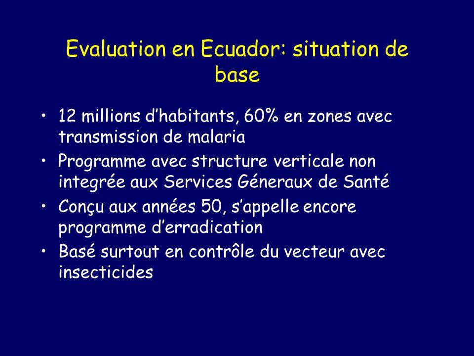 Evaluation en Ecuador: situation de base 12 millions dhabitants, 60% en zones avec transmission de malaria Programme avec structure verticale non integrée aux Services Géneraux de Santé Conçu aux années 50, sappelle encore programme derradication Basé surtout en contrôle du vecteur avec insecticides