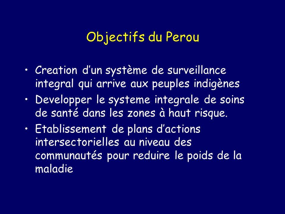 Objectifs du Perou Creation dun système de surveillance integral qui arrive aux peuples indigènes Developper le systeme integrale de soins de santé dans les zones à haut risque.