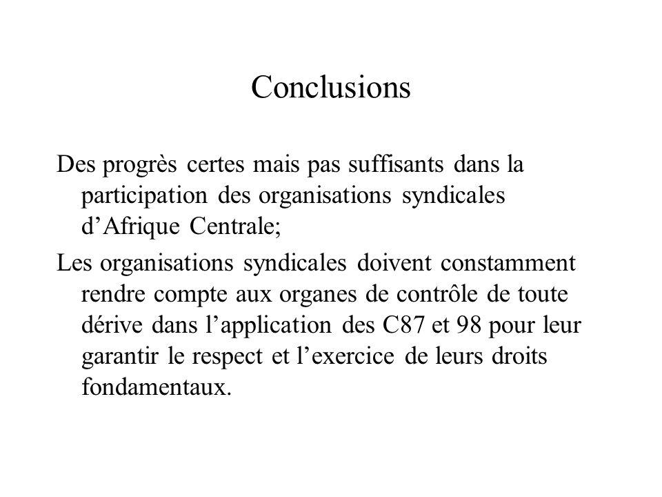 Conclusions Des progrès certes mais pas suffisants dans la participation des organisations syndicales dAfrique Centrale; Les organisations syndicales