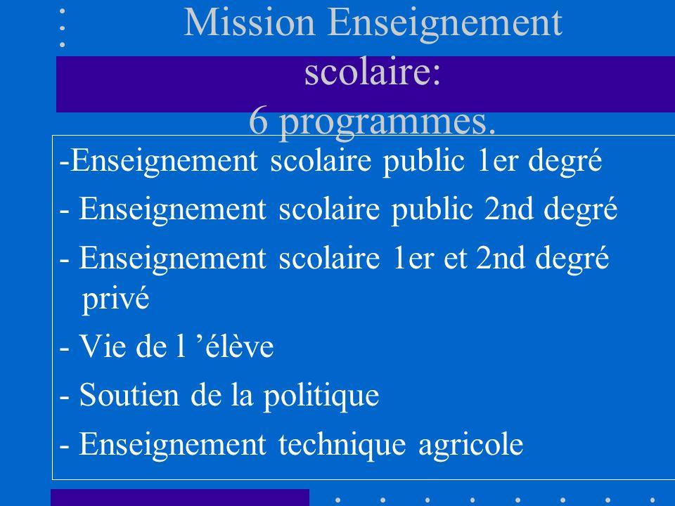 Mission Enseignement scolaire: 6 programmes.