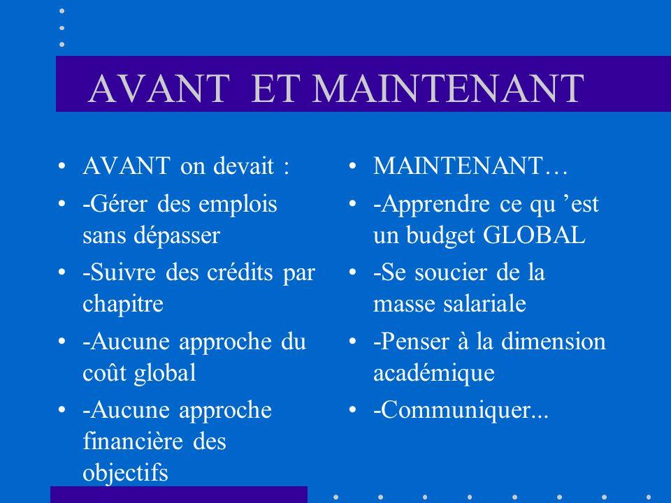 AVANT ET MAINTENANT AVANT on devait : -Gérer des emplois sans dépasser -Suivre des crédits par chapitre -Aucune approche du coût global -Aucune approche financière des objectifs MAINTENANT… -Apprendre ce qu est un budget GLOBAL -Se soucier de la masse salariale -Penser à la dimension académique -Communiquer...