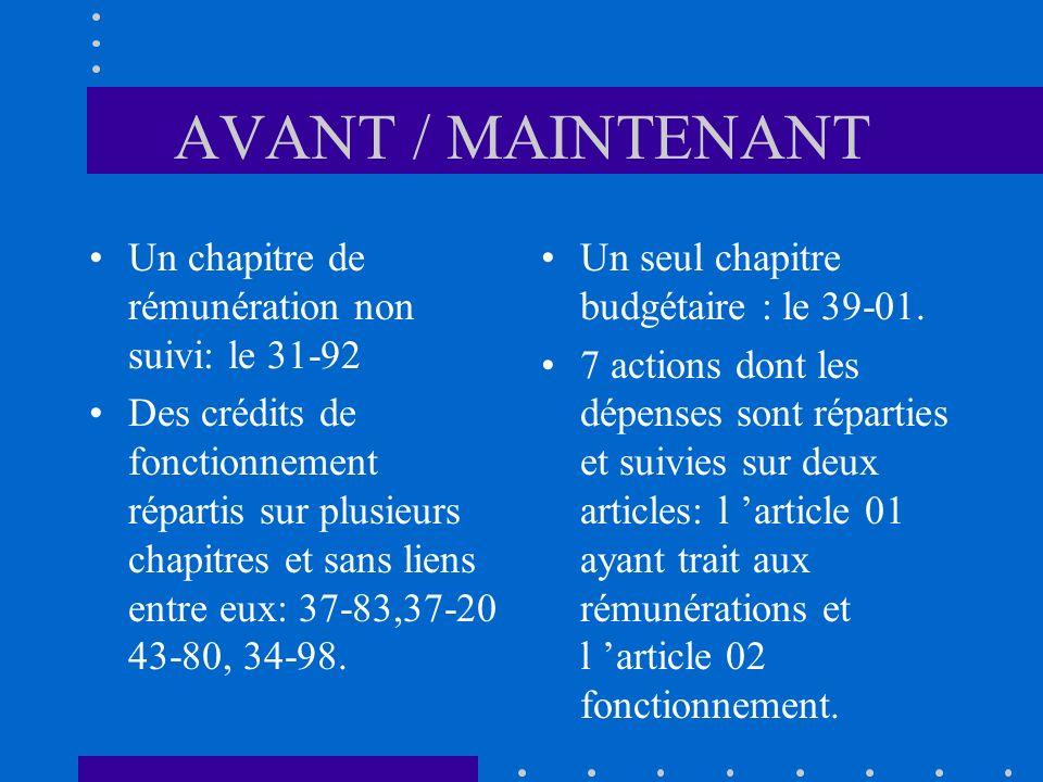 AVANT / MAINTENANT Un chapitre de rémunération non suivi: le 31-92 Des crédits de fonctionnement répartis sur plusieurs chapitres et sans liens entre eux: 37-83,37-20 43-80, 34-98.