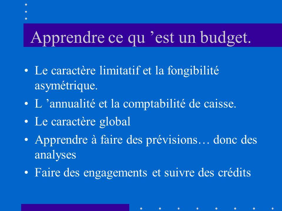 Apprendre ce qu est un budget. Le caractère limitatif et la fongibilité asymétrique.