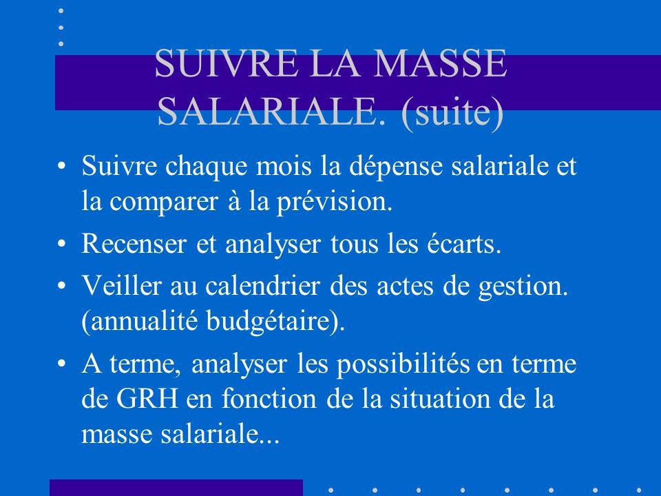 SUIVRE LA MASSE SALARIALE.