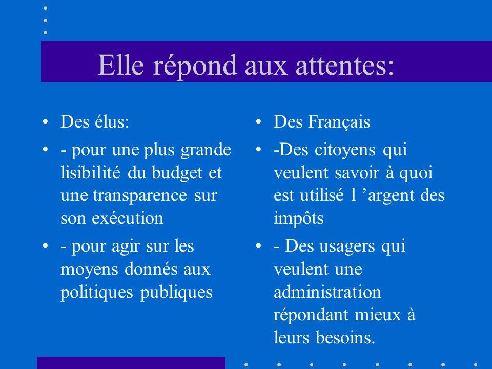 Elle répond aux attentes: Des élus: - pour une plus grande lisibilité du budget et une transparence sur son exécution - pour agir sur les moyens donnés aux politiques publiques Des Français -Des citoyens qui veulent savoir à quoi est utilisé l argent des impôts - Des usagers qui veulent une administration répondant mieux à leurs besoins.