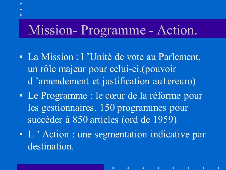 Mission- Programme - Action. La Mission : l Unité de vote au Parlement, un rôle majeur pour celui-ci.(pouvoir d amendement et justification au1ereuro)